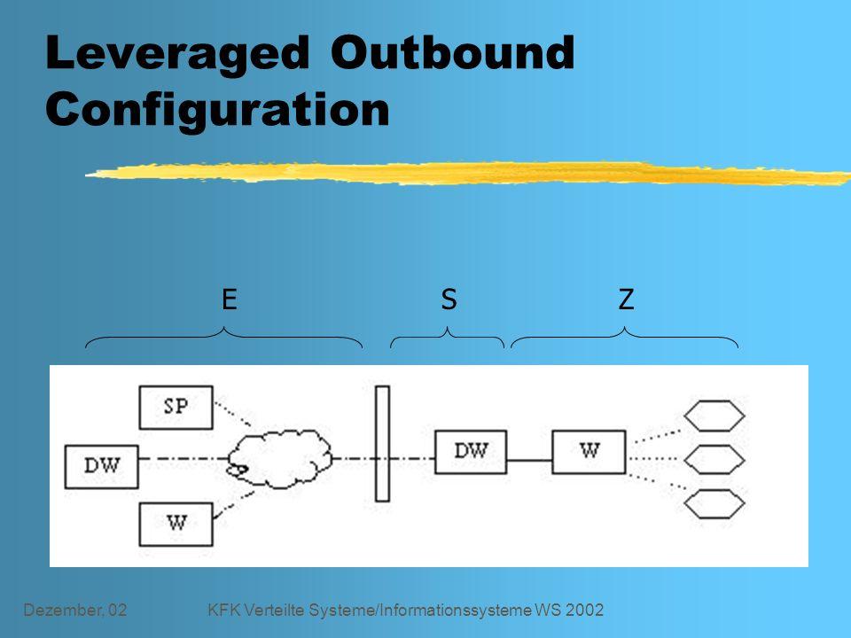 Dezember, 02KFK Verteilte Systeme/Informationssysteme WS 2002 Leveraged Outbound Configuration ESZ