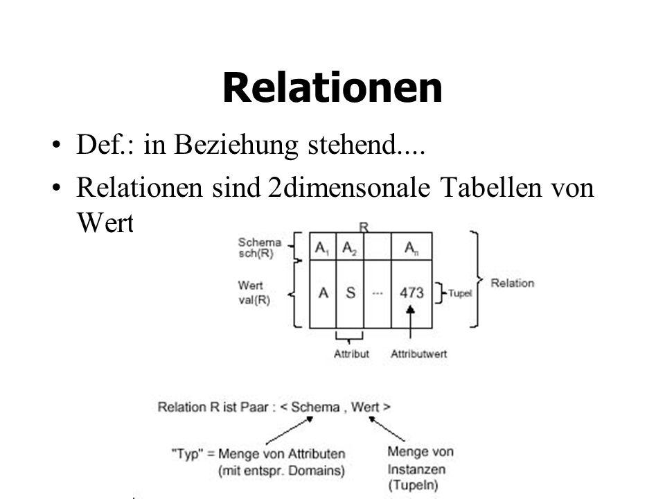 Relationen Def.: in Beziehung stehend.... Relationen sind 2dimensonale Tabellen von Werten