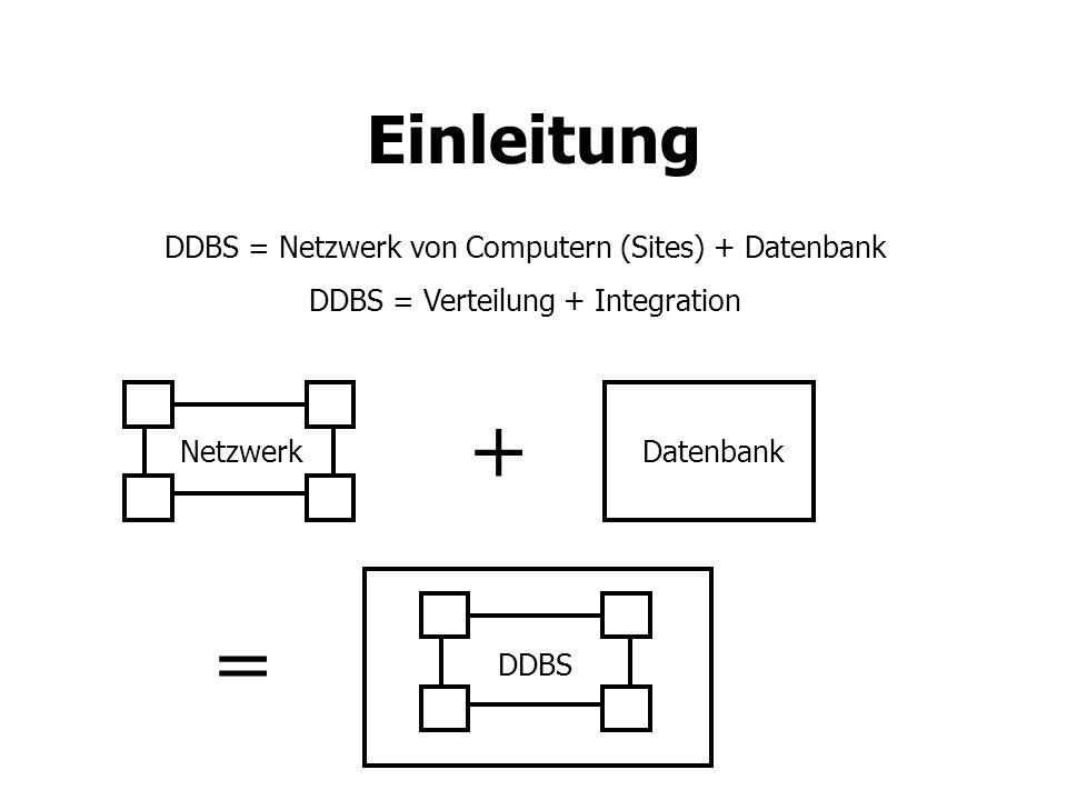 Einleitung DDBS = Netzwerk von Computern (Sites) + Datenbank DDBS = Verteilung + Integration + = NetzwerkDatenbank DDBS