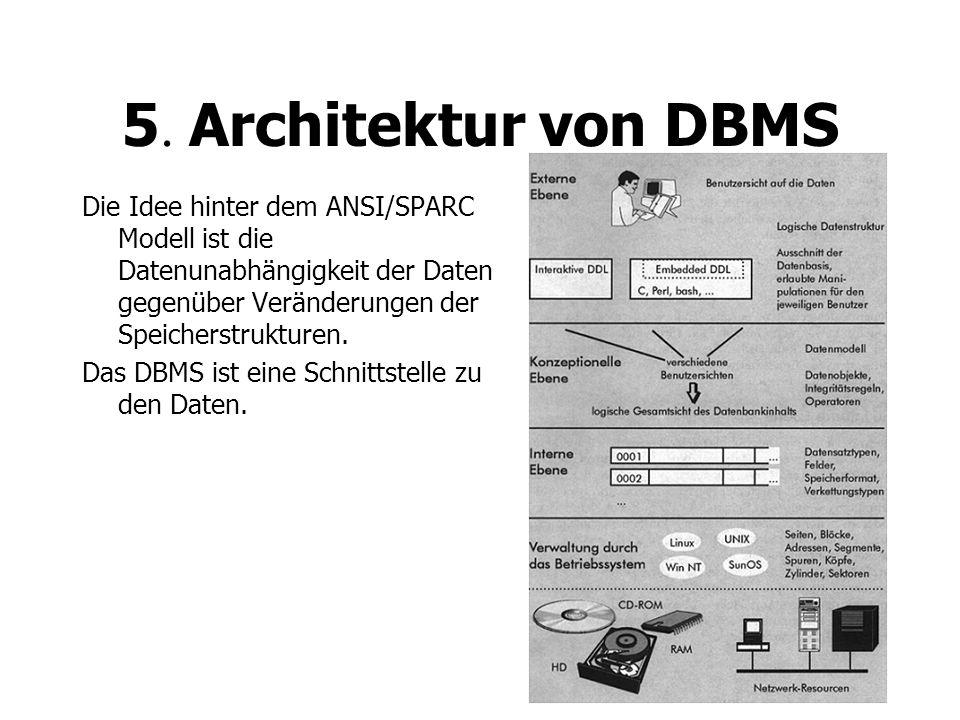 Die Idee hinter dem ANSI/SPARC Modell ist die Datenunabhängigkeit der Daten gegenüber Veränderungen der Speicherstrukturen.
