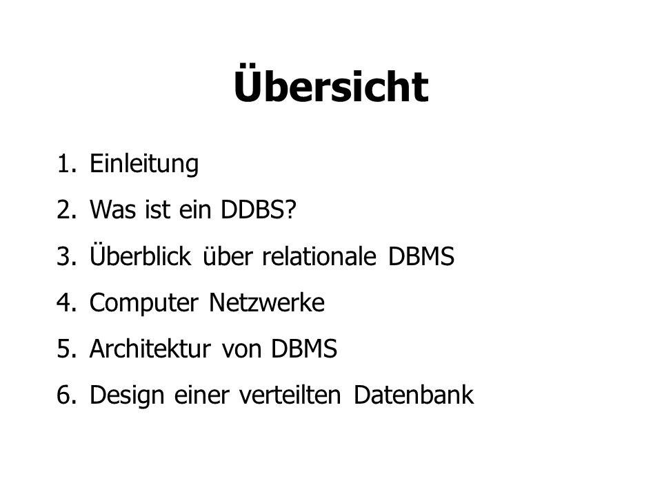 Übersicht 1.Einleitung 2.Was ist ein DDBS.