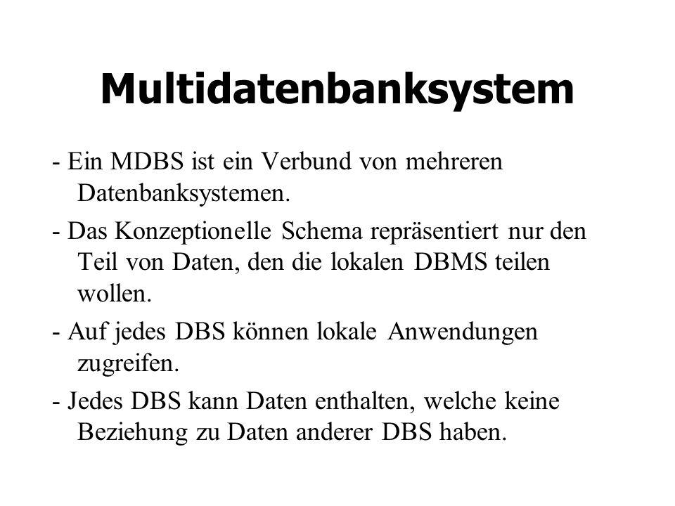 Multidatenbanksystem - Ein MDBS ist ein Verbund von mehreren Datenbanksystemen.