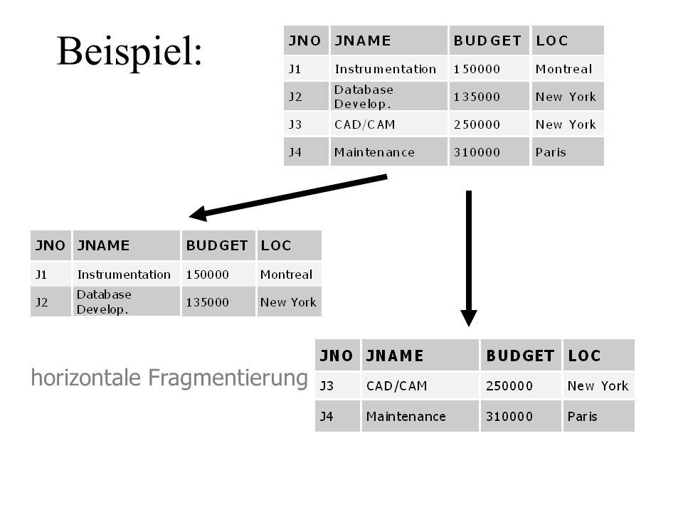 Beispiel: horizontale Fragmentierung