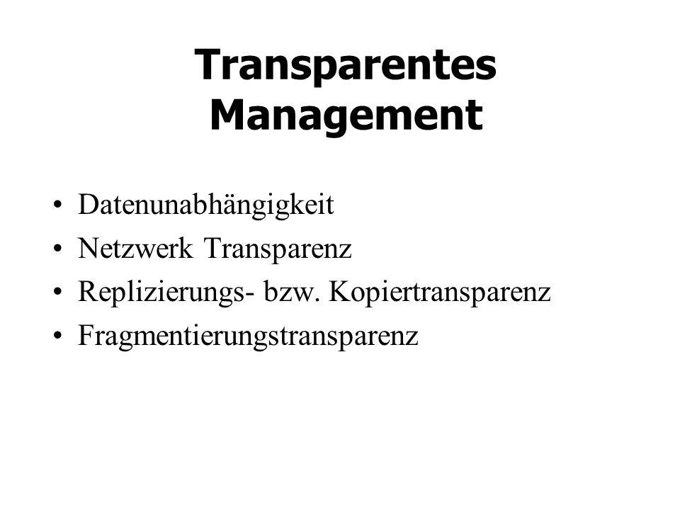 Transparentes Management Datenunabhängigkeit Netzwerk Transparenz Replizierungs- bzw.