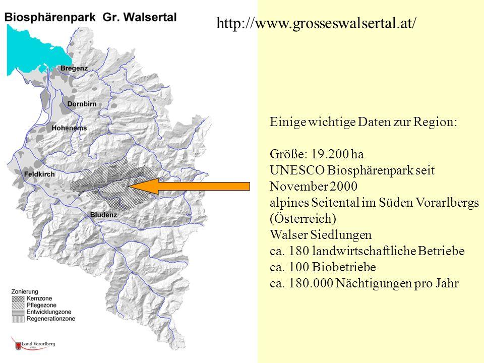 http://www.grosseswalsertal.at/ Einige wichtige Daten zur Region: Größe: 19.200 ha UNESCO Biosphärenpark seit November 2000 alpines Seitental im Süden