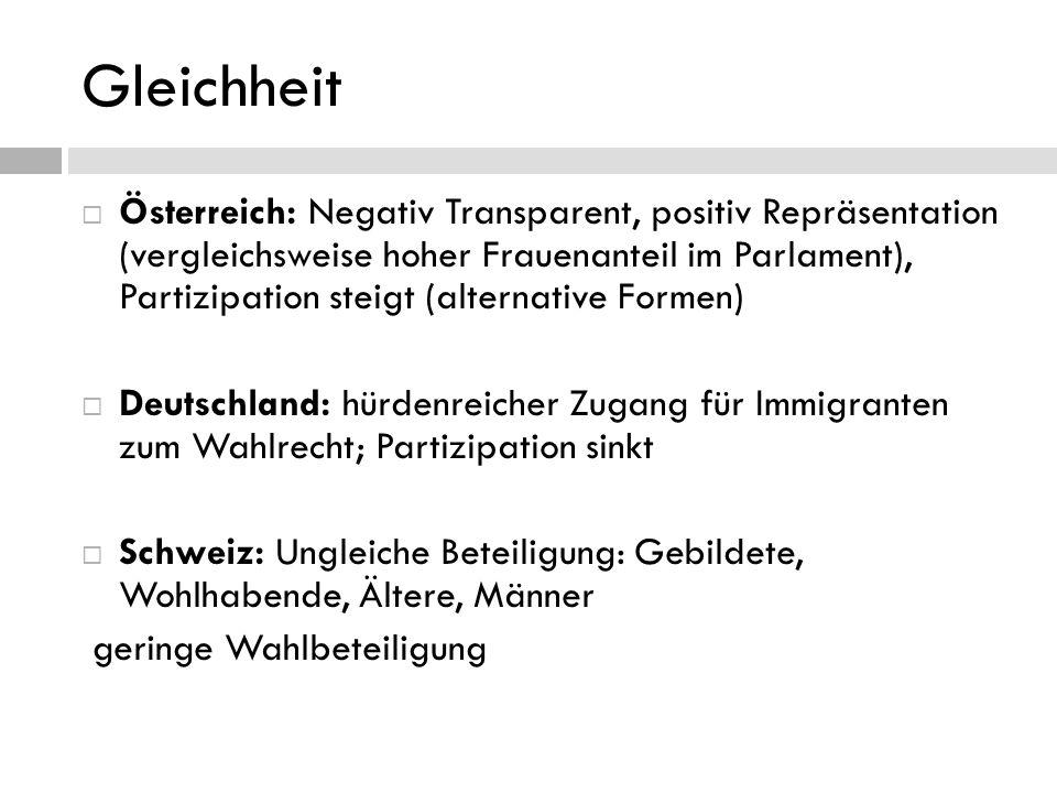 Gleichheit Österreich: Negativ Transparent, positiv Repräsentation (vergleichsweise hoher Frauenanteil im Parlament), Partizipation steigt (alternativ