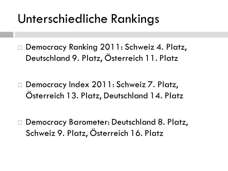 Unterschiedliche Rankings Democracy Ranking 2011: Schweiz 4. Platz, Deutschland 9. Platz, Österreich 11. Platz Democracy Index 2011: Schweiz 7. Platz,