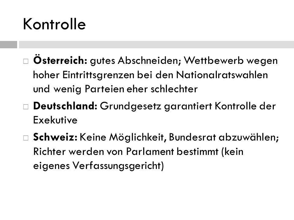 Kontrolle Österreich: gutes Abschneiden; Wettbewerb wegen hoher Eintrittsgrenzen bei den Nationalratswahlen und wenig Parteien eher schlechter Deutsch