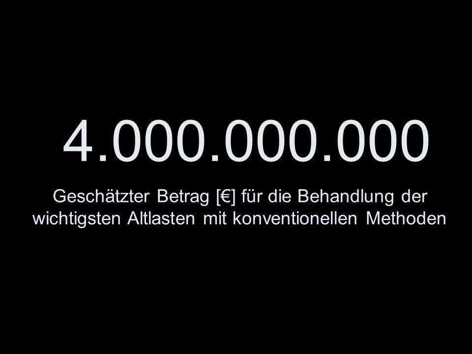 4.000.000.000 Geschätzter Betrag [] für die Behandlung der wichtigsten Altlasten mit konventionellen Methoden