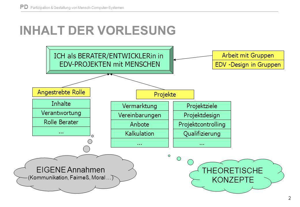 PD Partizipation & Gestaltung von Mensch-Computer-Systemen 2 ICH als BERATER/ENTWICKLERin in EDV-PROJEKTEN mit MENSCHEN INHALT DER VORLESUNG Angestreb