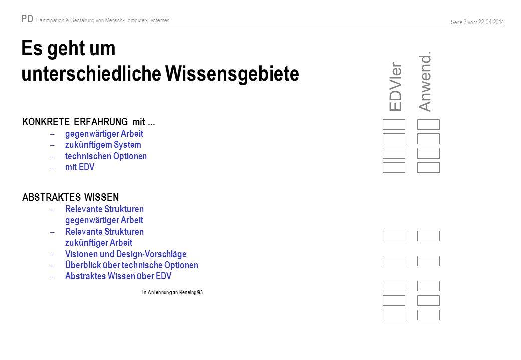 PD Partizipation & Gestaltung von Mensch-Computer-Systemen Seite 3 vom 22.04.2014 Es geht um unterschiedliche Wissensgebiete KONKRETE ERFAHRUNG mit...