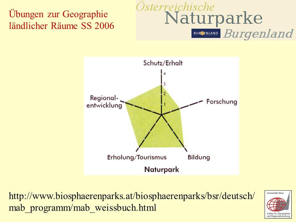 Übungen zur Geographie ländlicher Räume SS 2006 http://www.biosphaerenparks.at/biosphaerenparks/bsr/deutsch/ mab_programm/mab_weissbuch.html