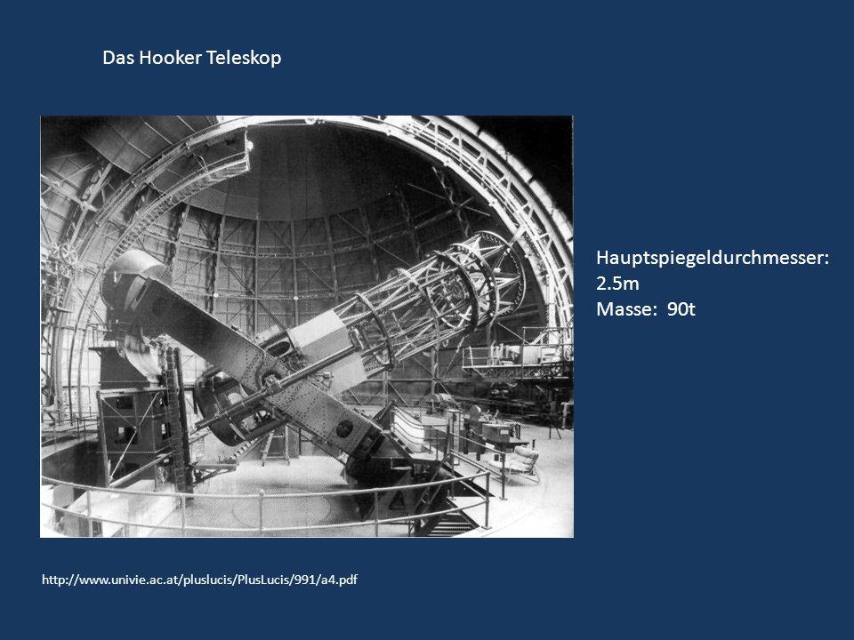 Das Hooker Teleskop http://www.univie.ac.at/pluslucis/PlusLucis/991/a4.pdf Hauptspiegeldurchmesser: 2.5m Masse: 90t