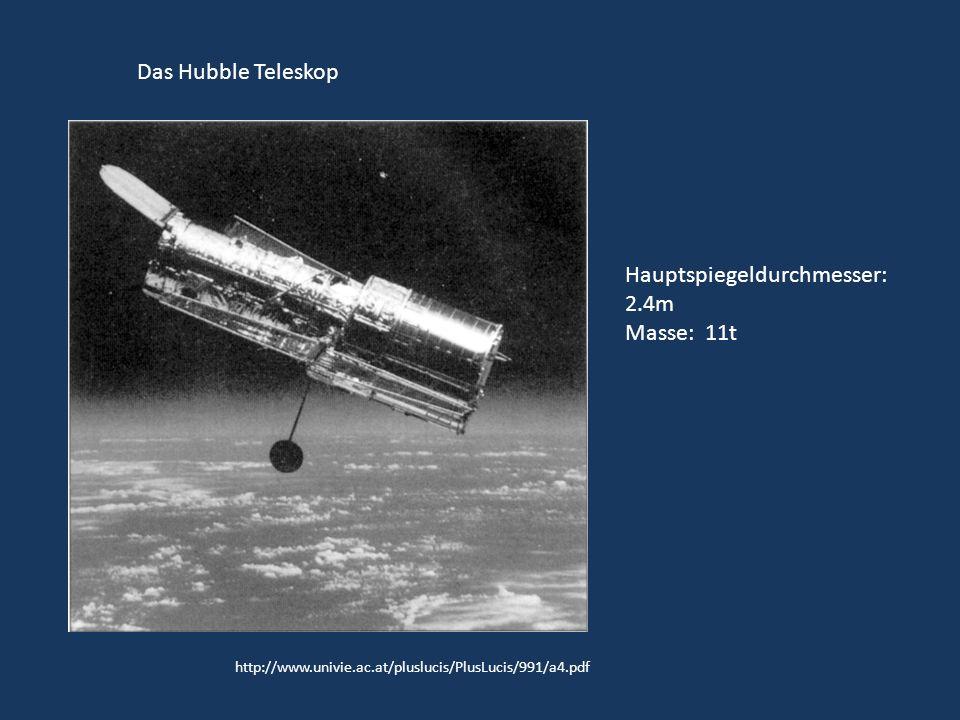 Das Hubble Teleskop http://www.univie.ac.at/pluslucis/PlusLucis/991/a4.pdf Hauptspiegeldurchmesser: 2.4m Masse: 11t