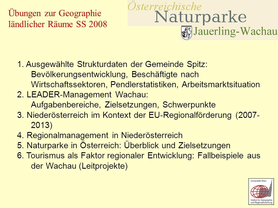 Übungen zur Geographie ländlicher Räume SS 2008 1. Ausgewählte Strukturdaten der Gemeinde Spitz: Bevölkerungsentwicklung, Beschäftigte nach Wirtschaft