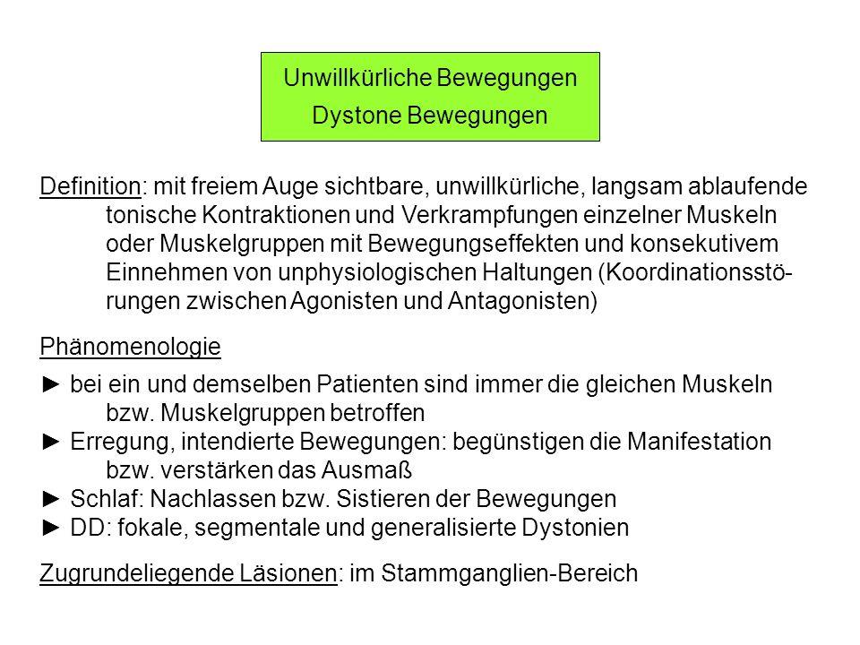 Pathologische Nystagmus-Formen (1) Pendelnystagmus oft angeboren, ev.