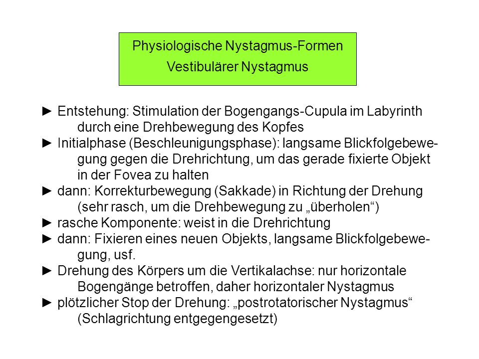 Physiologische Nystagmus-Formen Vestibulärer Nystagmus Entstehung: Stimulation der Bogengangs-Cupula im Labyrinth durch eine Drehbewegung des Kopfes Initialphase (Beschleunigungsphase): langsame Blickfolgebewe- gung gegen die Drehrichtung, um das gerade fixierte Objekt in der Fovea zu halten dann: Korrekturbewegung (Sakkade) in Richtung der Drehung (sehr rasch, um die Drehbewegung zu überholen) rasche Komponente: weist in die Drehrichtung dann: Fixieren eines neuen Objekts, langsame Blickfolgebewe- gung, usf.