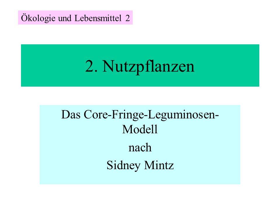 2. Nutzpflanzen Das Core-Fringe-Leguminosen- Modell nach Sidney Mintz Ökologie und Lebensmittel 2
