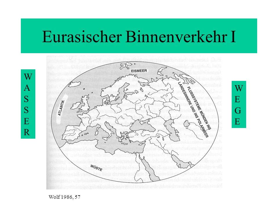 Eurasischer Binnenverkehr I WASSERWASSER WEGEWEGE Wolf 1986, 57