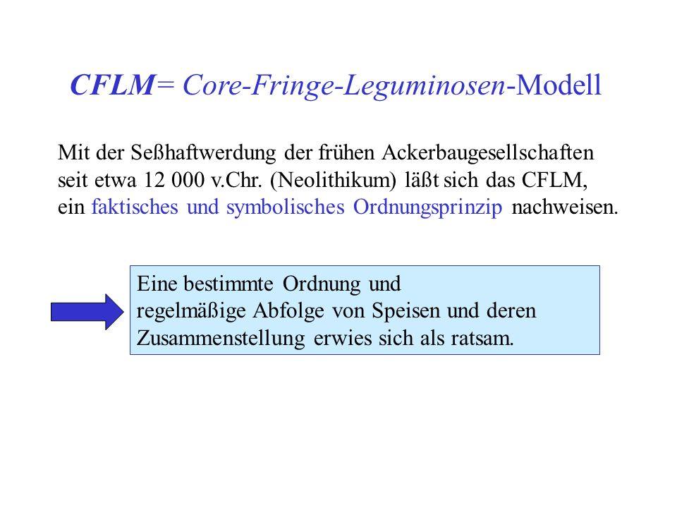 CFLM= Core-Fringe-Leguminosen-Modell Mit der Seßhaftwerdung der frühen Ackerbaugesellschaften seit etwa 12 000 v.Chr. (Neolithikum) läßt sich das CFLM