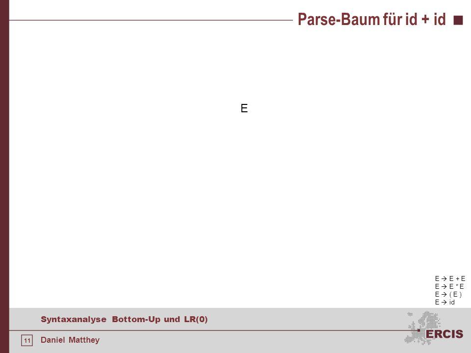 11 Syntaxanalyse Bottom-Up und LR(0) Daniel Matthey Parse-Baum für id + id E E E + E E E * E E ( E ) E id