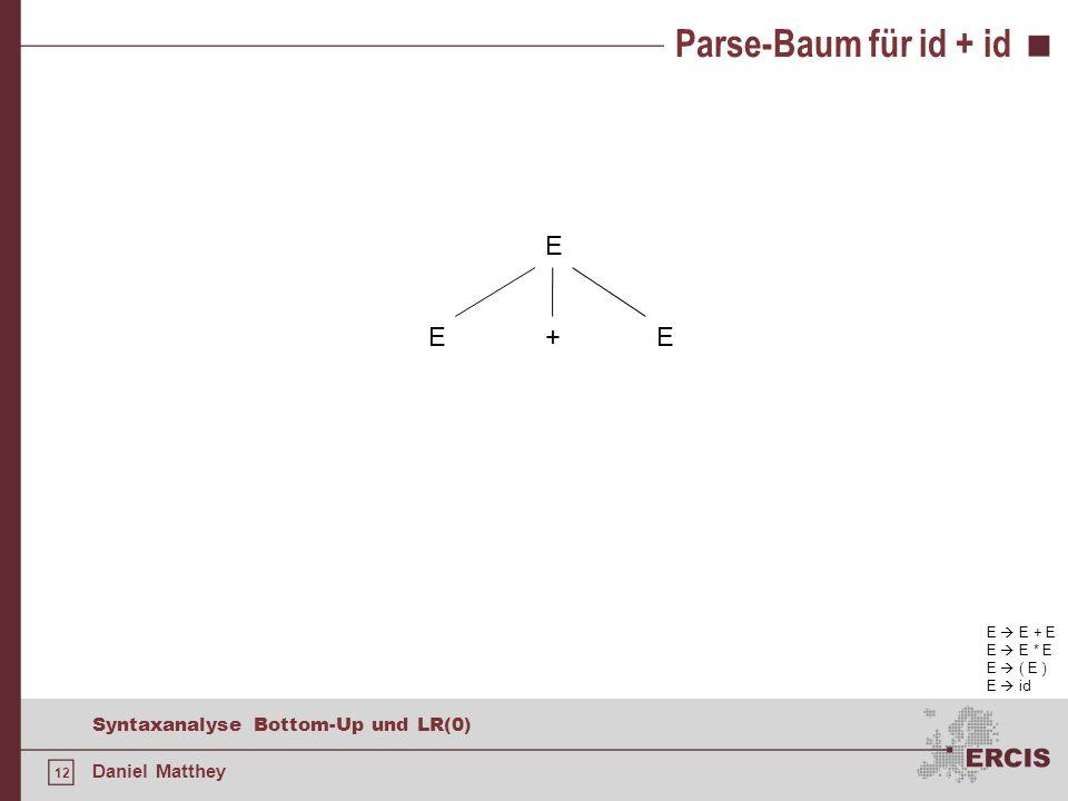 12 Syntaxanalyse Bottom-Up und LR(0) Daniel Matthey Parse-Baum für id + id E +EE E E + E E E * E E ( E ) E id