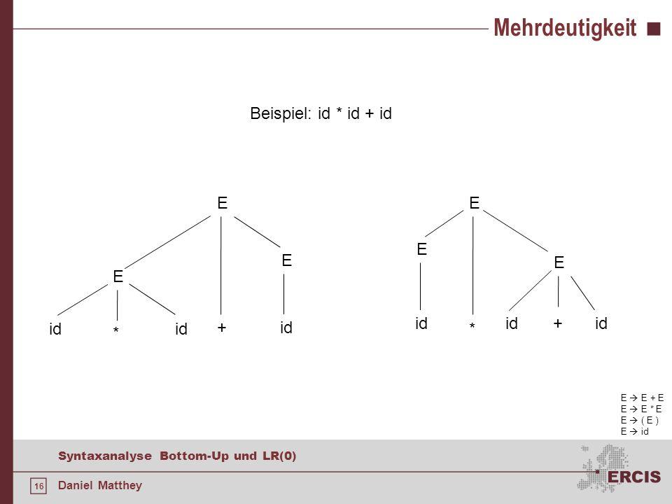 16 Syntaxanalyse Bottom-Up und LR(0) Daniel Matthey Mehrdeutigkeit E E + E E E * E E ( E ) E id E + E E * id Beispiel: id * id + id id E + E E *