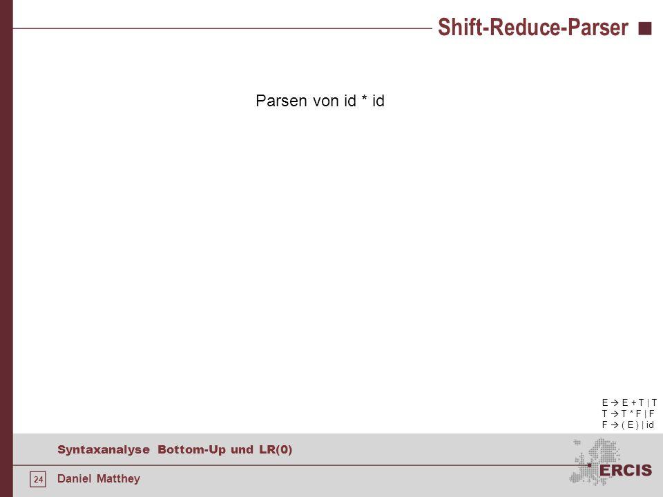 24 Syntaxanalyse Bottom-Up und LR(0) Daniel Matthey Shift-Reduce-Parser E E + T | T T T * F | F F ( E ) | id Parsen von id * id