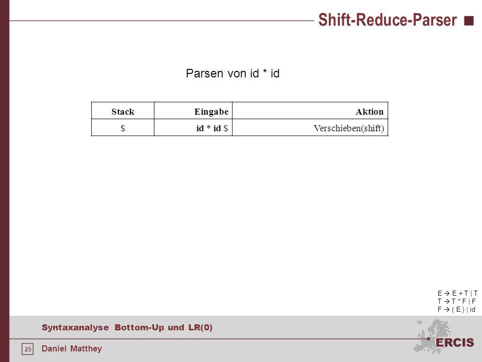 25 Syntaxanalyse Bottom-Up und LR(0) Daniel Matthey Shift-Reduce-Parser E E + T | T T T * F | F F ( E ) | id Parsen von id * id StackEingabeAktion $id