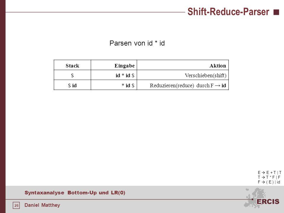 26 Syntaxanalyse Bottom-Up und LR(0) Daniel Matthey Shift-Reduce-Parser E E + T | T T T * F | F F ( E ) | id Parsen von id * id StackEingabeAktion $id