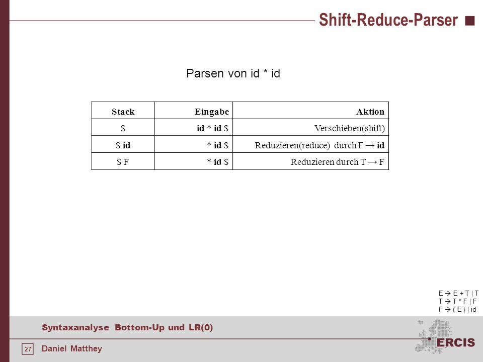 27 Syntaxanalyse Bottom-Up und LR(0) Daniel Matthey Shift-Reduce-Parser E E + T | T T T * F | F F ( E ) | id Parsen von id * id StackEingabeAktion $id