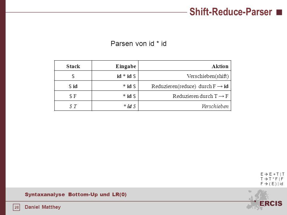 28 Syntaxanalyse Bottom-Up und LR(0) Daniel Matthey Shift-Reduce-Parser E E + T | T T T * F | F F ( E ) | id Parsen von id * id StackEingabeAktion $id