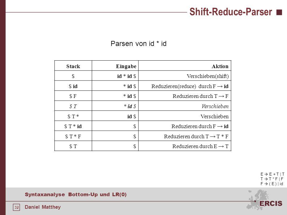 32 Syntaxanalyse Bottom-Up und LR(0) Daniel Matthey Shift-Reduce-Parser E E + T | T T T * F | F F ( E ) | id Parsen von id * id StackEingabeAktion $id