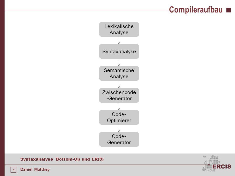 35 Syntaxanalyse Bottom-Up und LR(0) Daniel Matthey LR(0)-Syntaxanalyse LL(k) und LR(k)-Sprachen: - erste Buchstabe steht für die Eingabe - zweiter Buchstabe steht für umgekehrte Ableitung - k wird Lookahead genannt