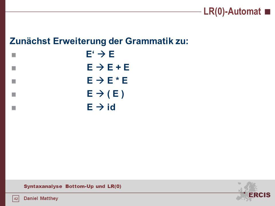 42 Syntaxanalyse Bottom-Up und LR(0) Daniel Matthey LR(0)-Automat Zunächst Erweiterung der Grammatik zu: E E E E + E E E * E E ( E ) E id