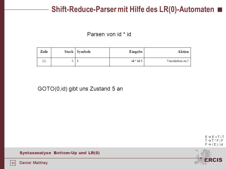 44 Syntaxanalyse Bottom-Up und LR(0) Daniel Matthey Shift-Reduce-Parser mit Hilfe des LR(0)-Automaten E E + T | T T T * F | F F ( E ) | id Parsen von