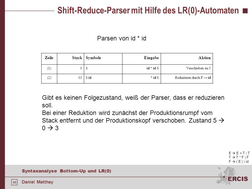 46 Syntaxanalyse Bottom-Up und LR(0) Daniel Matthey Shift-Reduce-Parser mit Hilfe des LR(0)-Automaten E E + T | T T T * F | F F ( E ) | id Parsen von