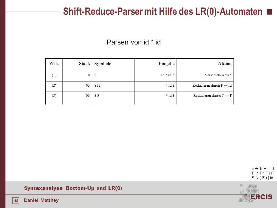 48 Syntaxanalyse Bottom-Up und LR(0) Daniel Matthey Shift-Reduce-Parser mit Hilfe des LR(0)-Automaten E E + T | T T T * F | F F ( E ) | id Parsen von