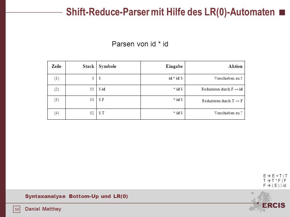 50 Syntaxanalyse Bottom-Up und LR(0) Daniel Matthey Shift-Reduce-Parser mit Hilfe des LR(0)-Automaten E E + T | T T T * F | F F ( E ) | id Parsen von