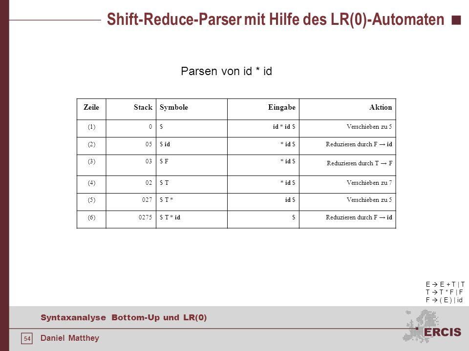 54 Syntaxanalyse Bottom-Up und LR(0) Daniel Matthey Shift-Reduce-Parser mit Hilfe des LR(0)-Automaten E E + T | T T T * F | F F ( E ) | id Parsen von