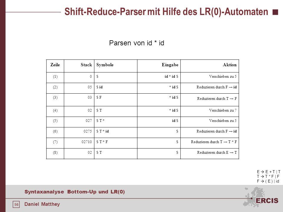 56 Syntaxanalyse Bottom-Up und LR(0) Daniel Matthey Shift-Reduce-Parser mit Hilfe des LR(0)-Automaten E E + T | T T T * F | F F ( E ) | id Parsen von