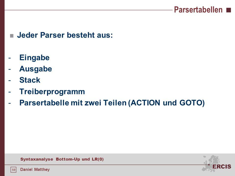 59 Syntaxanalyse Bottom-Up und LR(0) Daniel Matthey Parsertabellen Jeder Parser besteht aus: - Eingabe - Ausgabe - Stack - Treiberprogramm - Parsertab