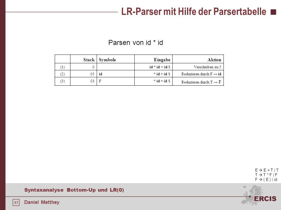 67 Syntaxanalyse Bottom-Up und LR(0) Daniel Matthey LR-Parser mit Hilfe der Parsertabelle Parsen von id * id E E + T | T T T * F | F F ( E ) | id Stac