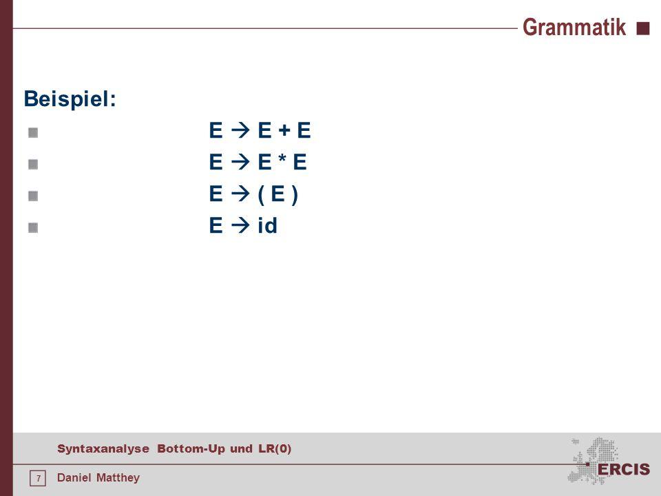68 Syntaxanalyse Bottom-Up und LR(0) Daniel Matthey Parsertabellen ZustandACTIONGOTO -id+*()$ETF 0s5s4123 1s6acc 2r2s7r2 3r4 823 4s5s4 5r6 93 6s5s410 7s5s4 8s6s11 9r1s7r1 10r3 11r5 E E + T | T T T * F | F F ( E ) | id
