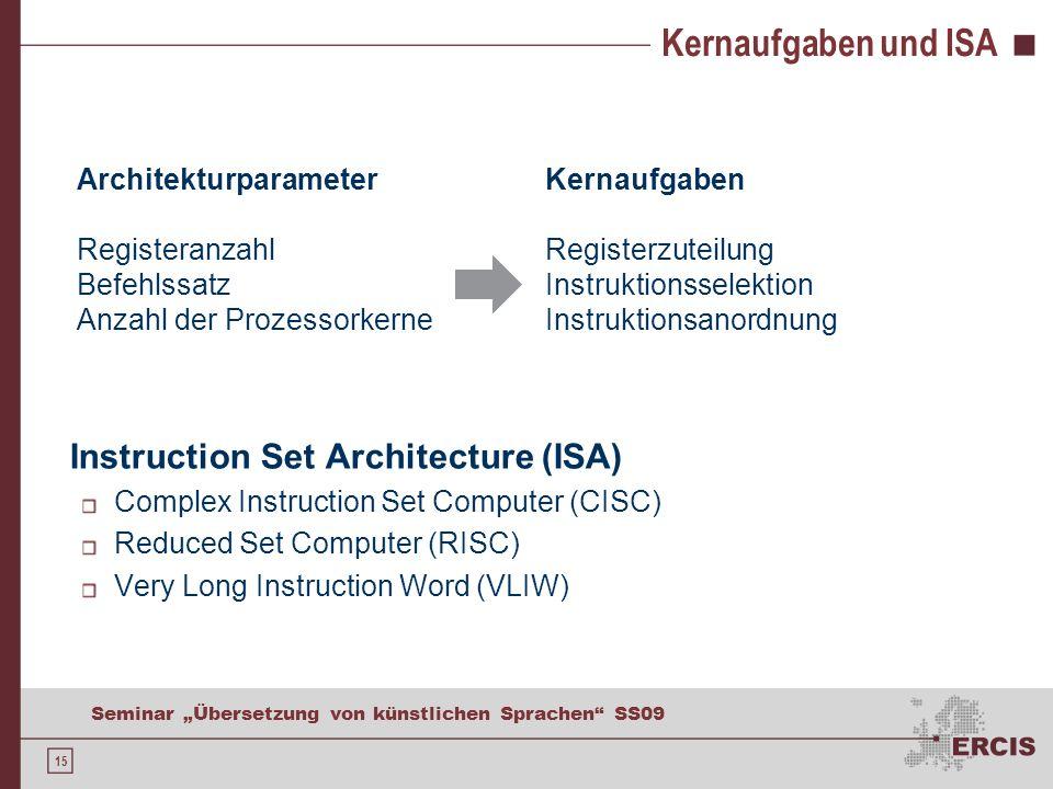 15 Seminar Übersetzung von künstlichen Sprachen SS09 Instruction Set Architecture (ISA) Complex Instruction Set Computer (CISC) Reduced Set Computer (RISC) Very Long Instruction Word (VLIW) Architekturparameter Registeranzahl Befehlssatz Anzahl der Prozessorkerne Kernaufgaben Registerzuteilung Instruktionsselektion Instruktionsanordnung Kernaufgaben und ISA