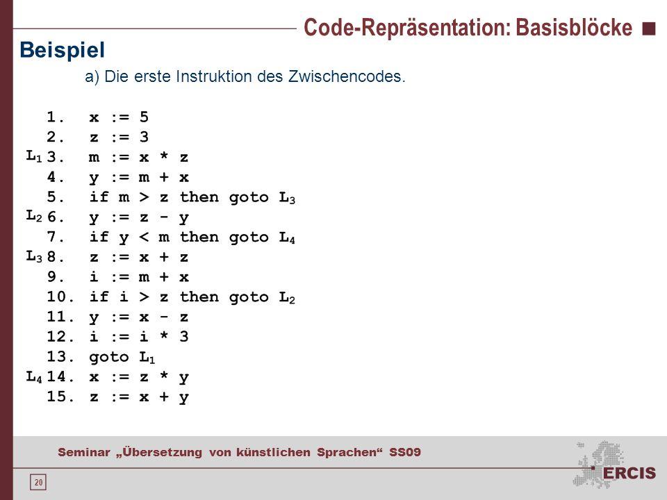 20 Seminar Übersetzung von künstlichen Sprachen SS09 Code-Repräsentation: Basisblöcke Beispiel a) Die erste Instruktion des Zwischencodes.