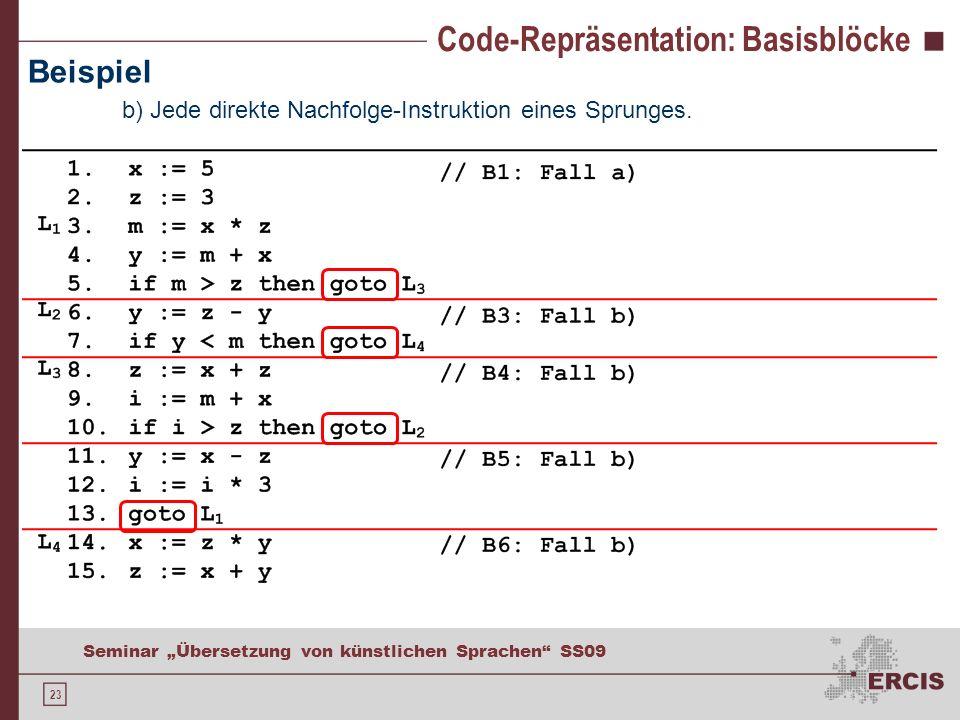 23 Seminar Übersetzung von künstlichen Sprachen SS09 Code-Repräsentation: Basisblöcke Beispiel b) Jede direkte Nachfolge-Instruktion eines Sprunges.