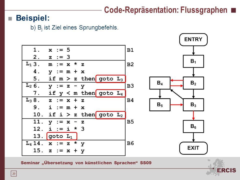 29 Seminar Übersetzung von künstlichen Sprachen SS09 Code-Repräsentation: Flussgraphen Beispiel: b) B j ist Ziel eines Sprungbefehls.