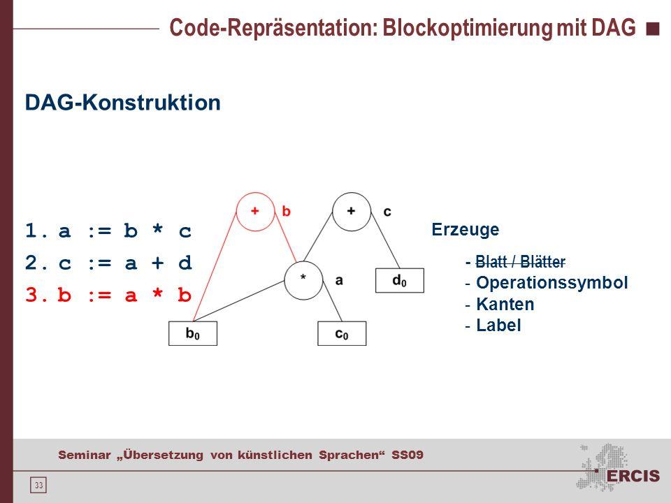 33 Seminar Übersetzung von künstlichen Sprachen SS09 Code-Repräsentation: Blockoptimierung mit DAG DAG-Konstruktion 1.a := b * c 2.c := a + d 3.b := a
