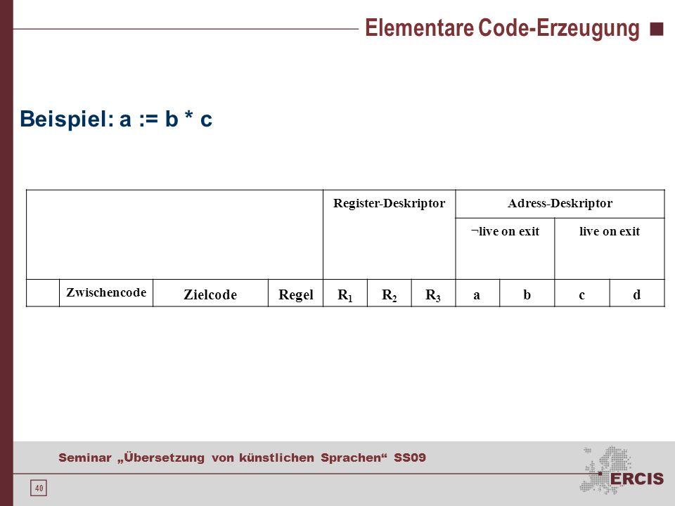 40 Seminar Übersetzung von künstlichen Sprachen SS09 Elementare Code-Erzeugung Register-DeskriptorAdress-Deskriptor ¬live on exitlive on exit Zwischencode ZielcodeRegelR1R1 R2R2 R3R3 abcd Beispiel: a := b * c